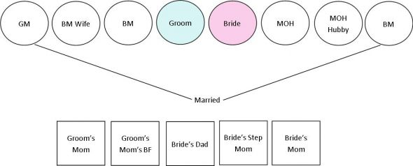 How should I set up my Head Table Need help please wedding head