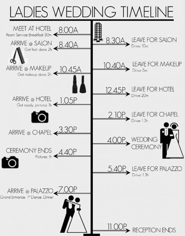 Ladies wedding timeline weddingbee photo gallery