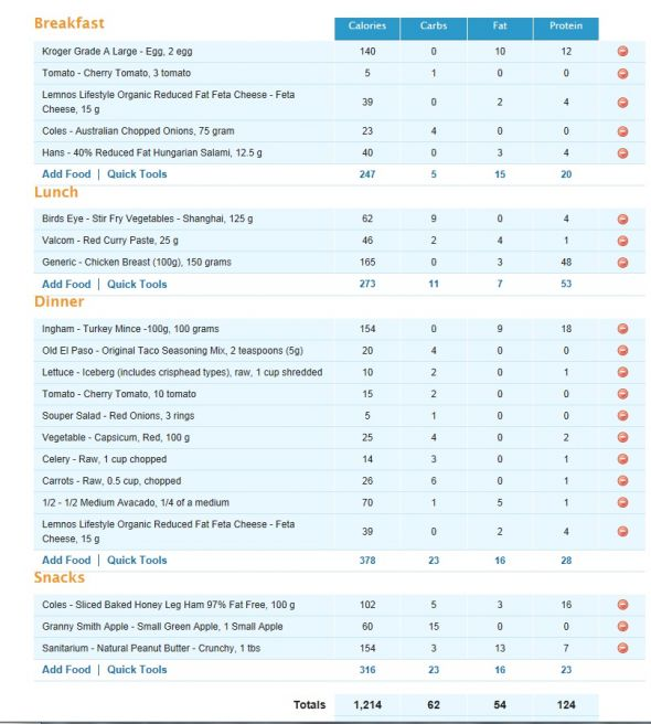 Fare meal plans home 187 search results for quot 1200 calorie diet results