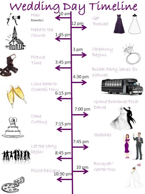 Wedding Day Timeline is done!