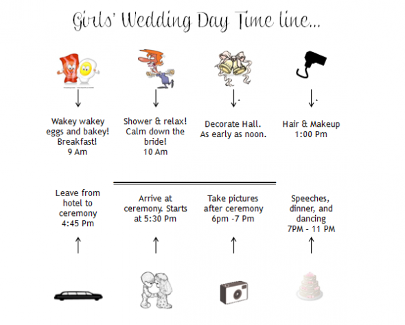 Wedding Timeline?
