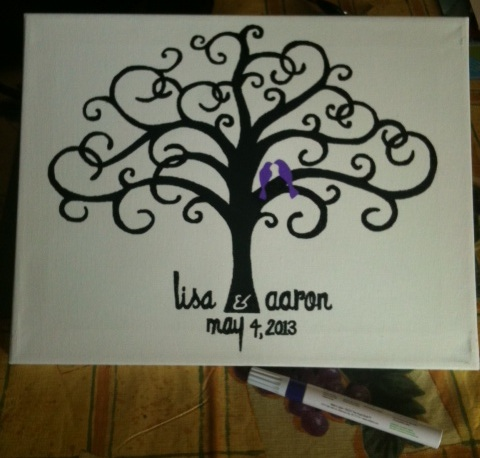 DIY Thumbprint Tree on Canvas