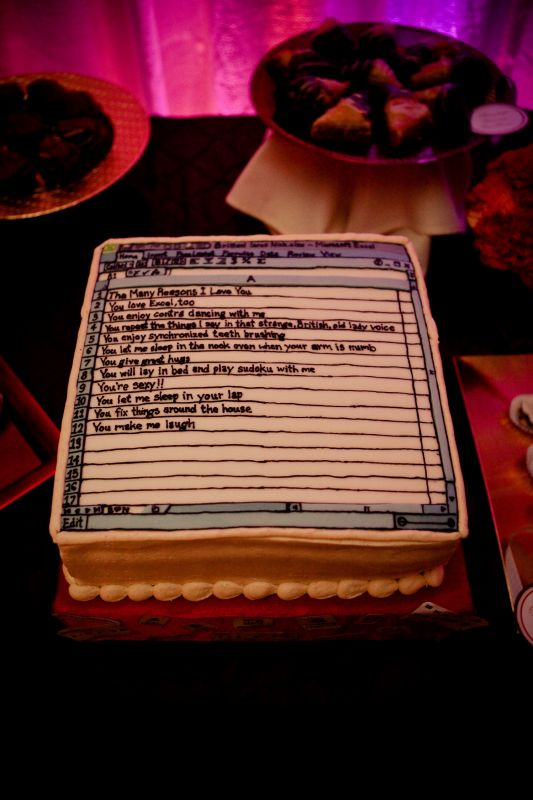 Excel spreadsheet groom's cake