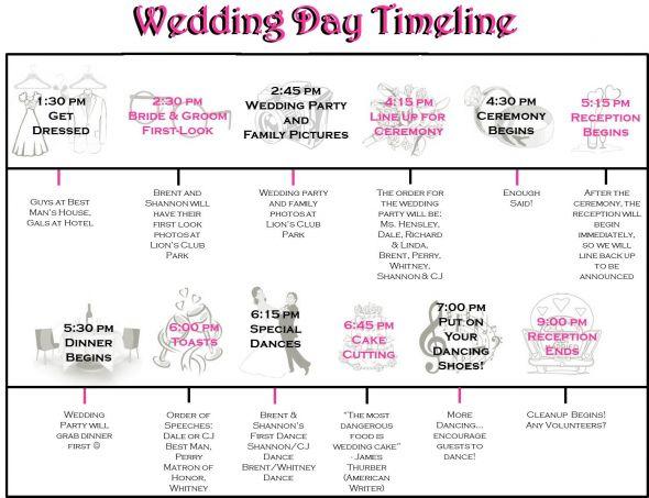 Amazing Wedding Day Timeline Template Adornment Resume Ideas