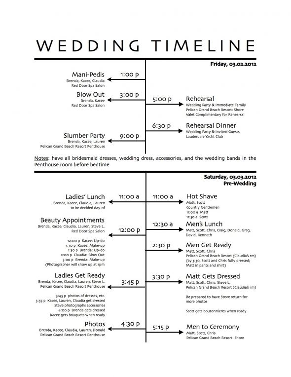 wedding day timeline template | Irisconsultinggrp.com