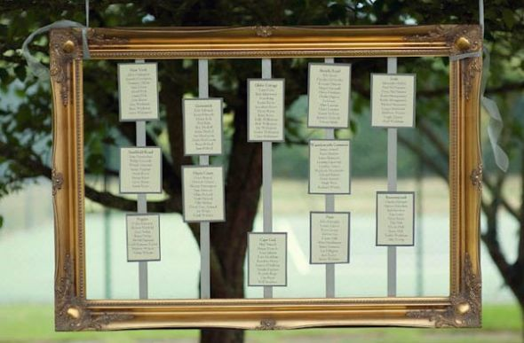 Need Ideas for table name seating wedding seating name chart Picture Frame