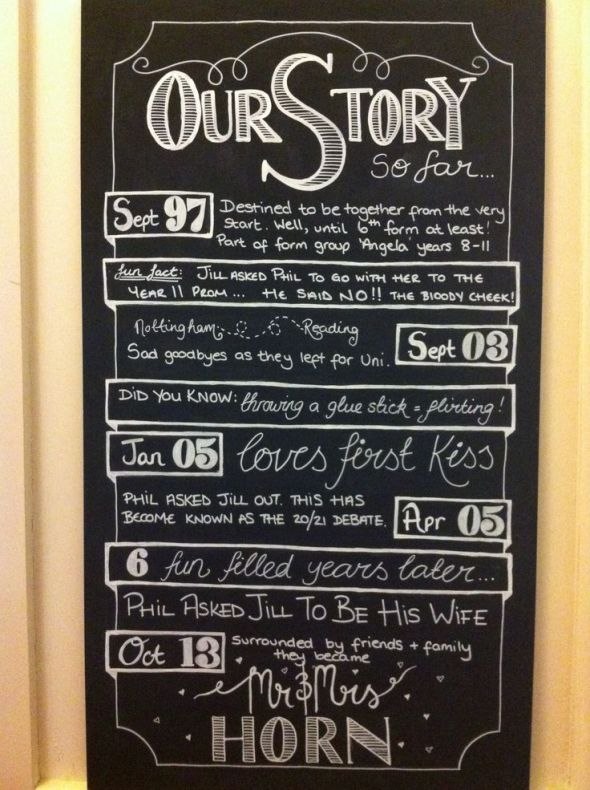 My Diy Chalkboard Our Story Sign Wedding Love