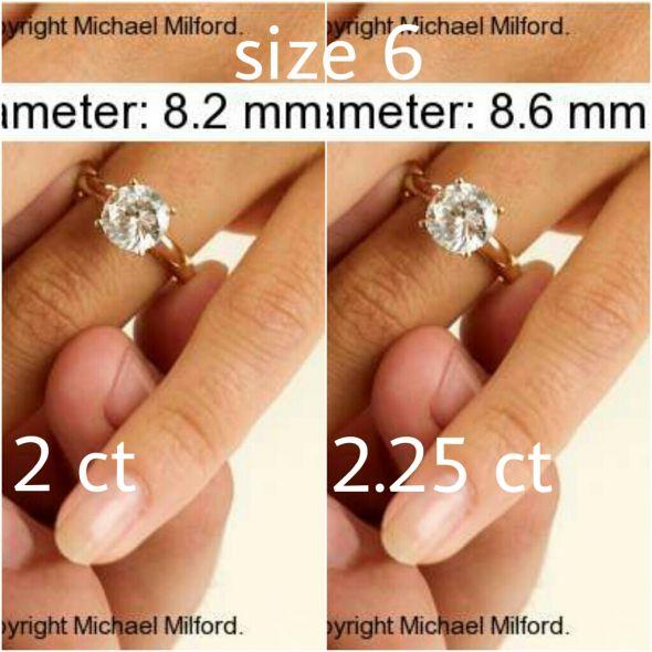 07ct Round 577x577x348mm  Diamond Details