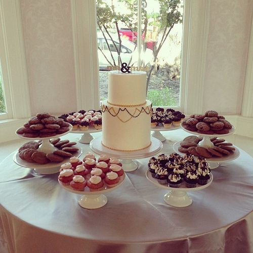 I Want (an Affordable) Dessert Buffet Table (pics For Ideas