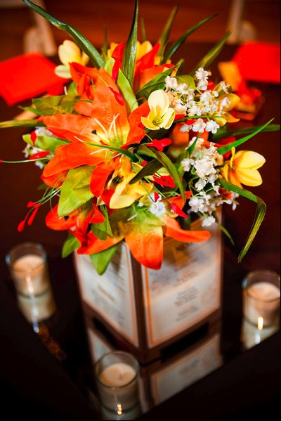 Centerpiece Ideas Wedding on Yourself Wedding Centerpiece Ideas Is To Arrange Your Flowers In