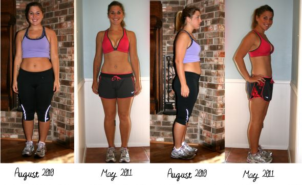 Weight Loss Or Toning Pics Post Yours Weddingbee