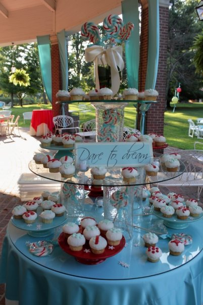 Cupcake TableI need your help wedding cupcakes cake Cupcake Table
