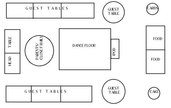 floor plan possibilities