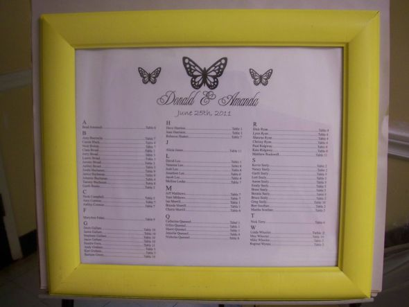 Resees Blog Tips On Creating A Wedding Seating Chart