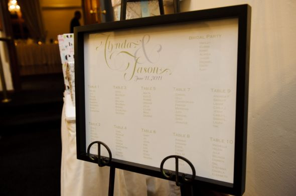 Tanya\'s blog: We did an actual seating chart poster that I put in a ...